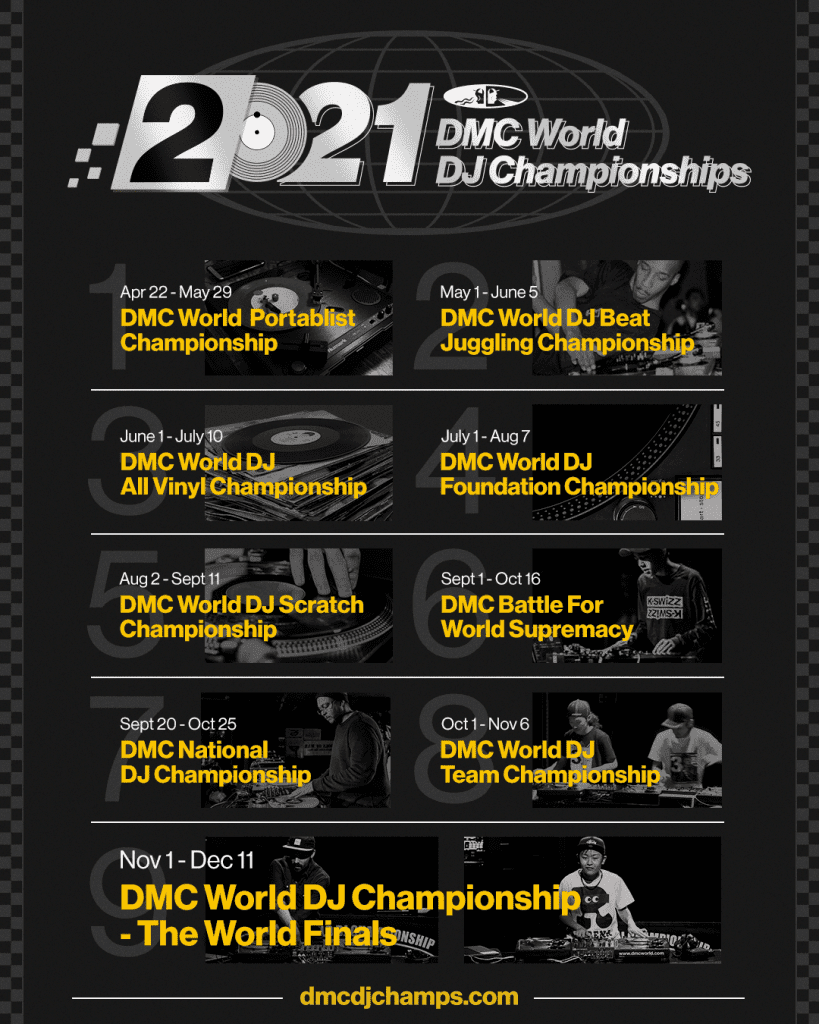 DMC World DJ Championships 2021