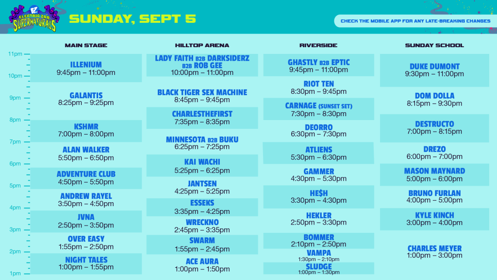 electric zoo 2021 sunday set times